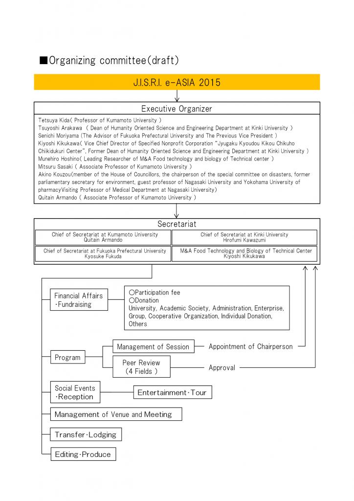 会議の組織図 ver.18-004